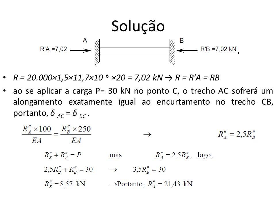 Solução R = 20.000×1,5×11,7×10−6 ×20 = 7,02 kN → R = R′A = RB