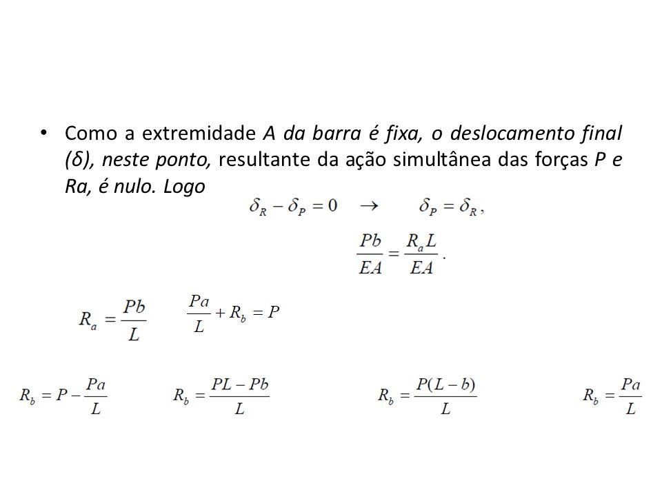 Como a extremidade A da barra é fixa, o deslocamento final (δ), neste ponto, resultante da ação simultânea das forças P e Ra, é nulo.
