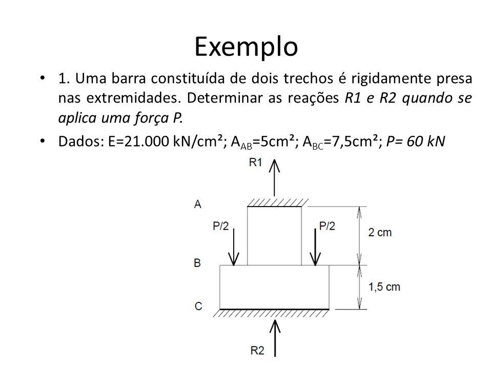 Exemplo 1. Uma barra constituída de dois trechos é rigidamente presa nas extremidades. Determinar as reações R1 e R2 quando se aplica uma força P.