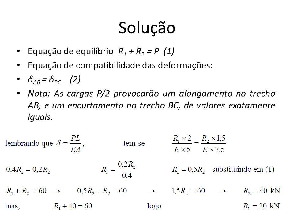 Solução Equação de equilíbrio R1 + R2 = P (1)