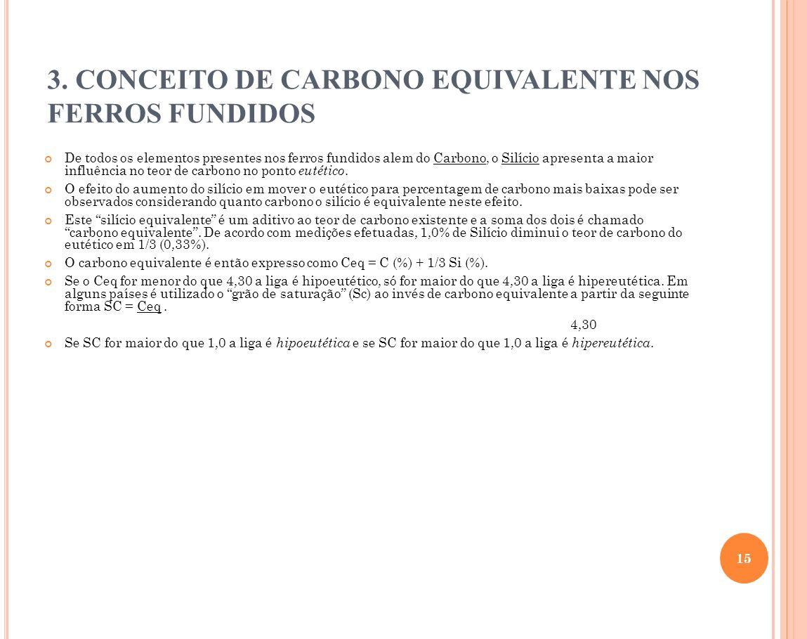 3. CONCEITO DE CARBONO EQUIVALENTE NOS FERROS FUNDIDOS