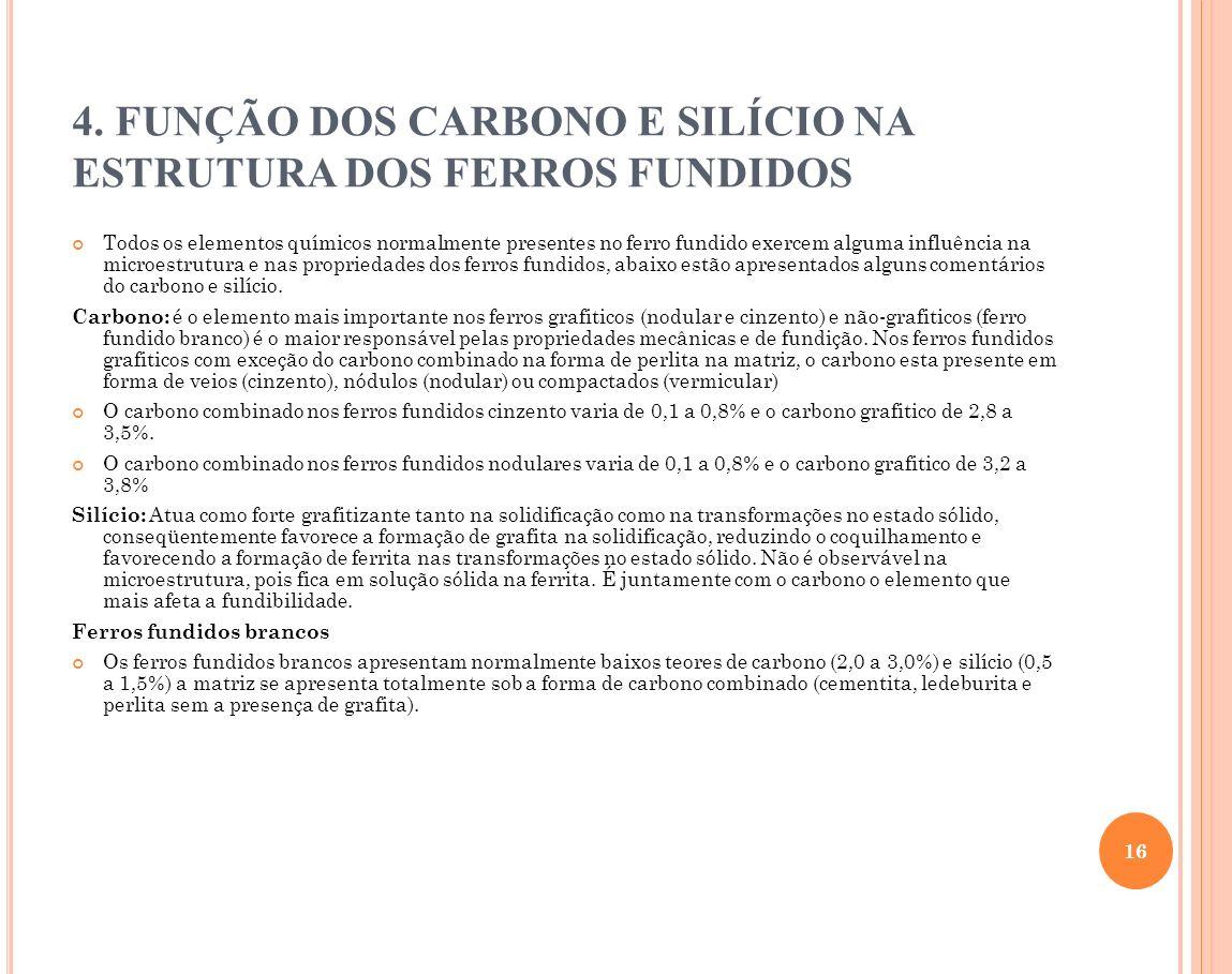 4. FUNÇÃO DOS CARBONO E SILÍCIO NA ESTRUTURA DOS FERROS FUNDIDOS