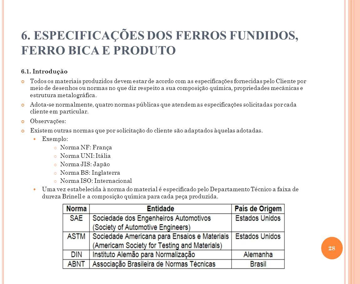 6. ESPECIFICAÇÕES DOS FERROS FUNDIDOS, FERRO BICA E PRODUTO