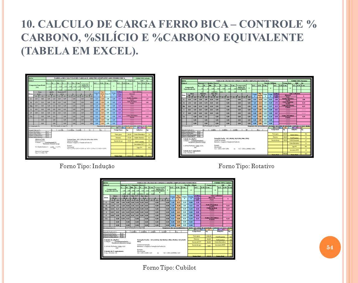 10. CALCULO DE CARGA FERRO BICA – CONTROLE % CARBONO, %SILÍCIO E %CARBONO EQUIVALENTE (TABELA EM EXCEL).