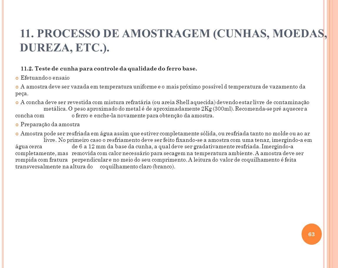 11. PROCESSO DE AMOSTRAGEM (CUNHAS, MOEDAS, DUREZA, ETC.).