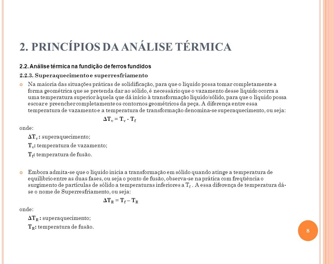 2. PRINCÍPIOS DA ANÁLISE TÉRMICA