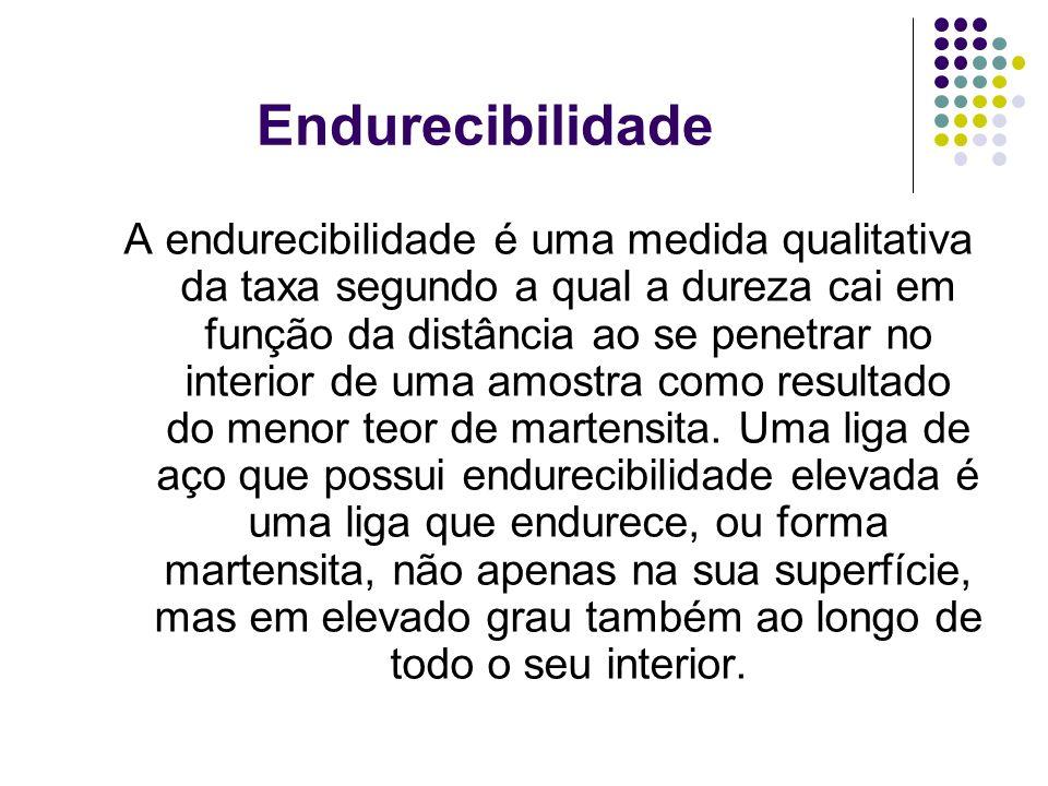 Endurecibilidade