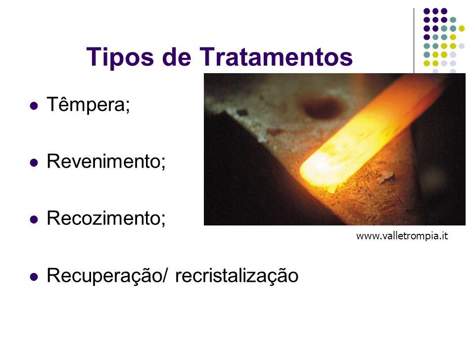 Tipos de Tratamentos Têmpera; Revenimento; Recozimento;