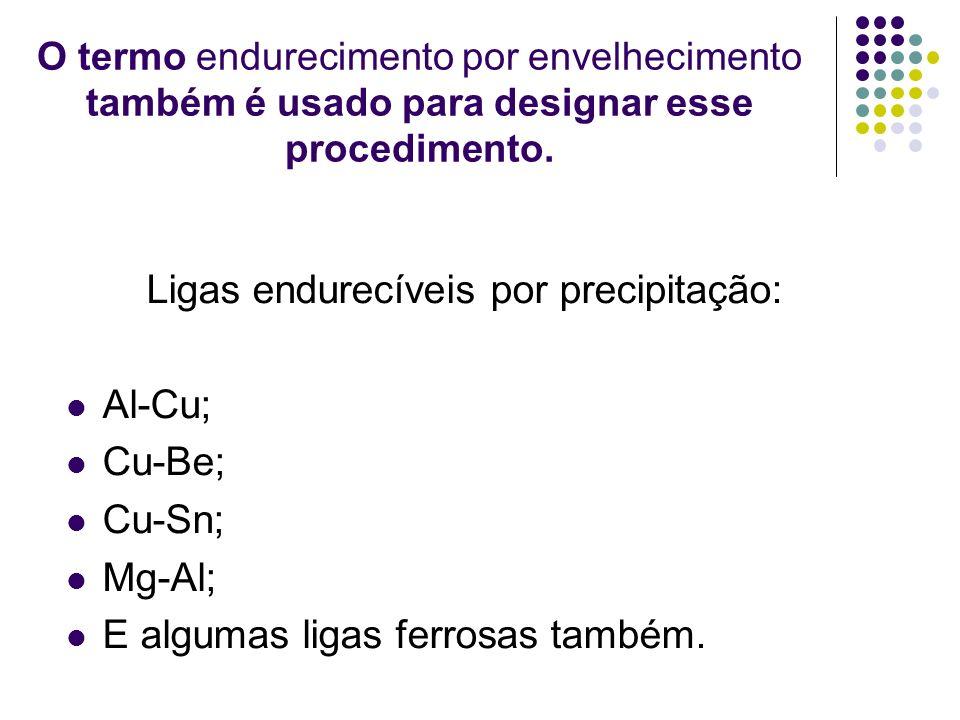 Ligas endurecíveis por precipitação:
