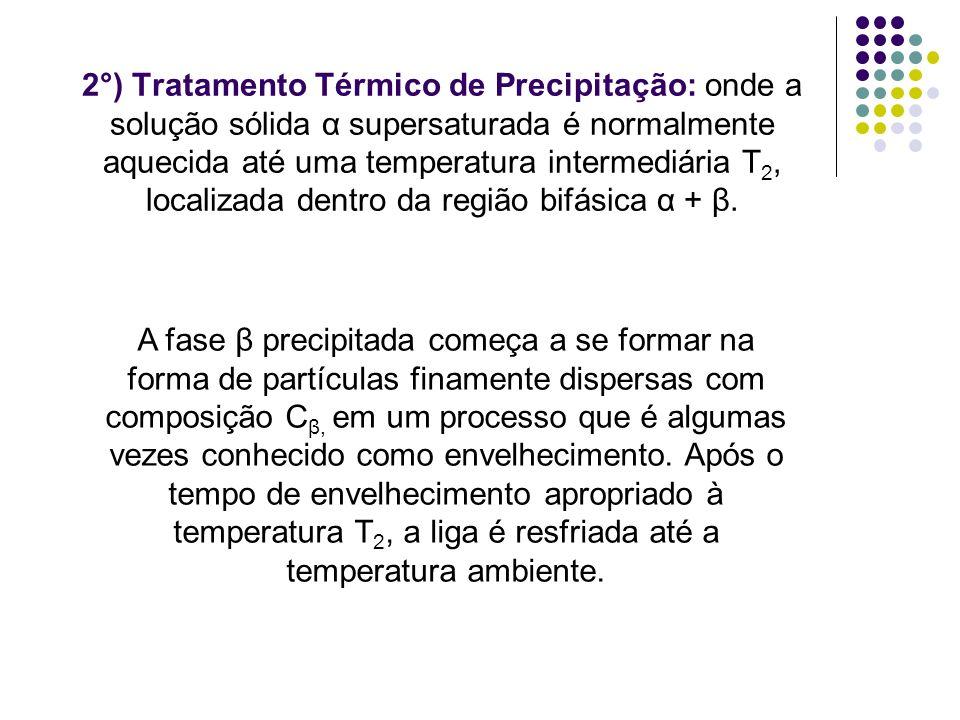 2°) Tratamento Térmico de Precipitação: onde a solução sólida α supersaturada é normalmente aquecida até uma temperatura intermediária T2, localizada dentro da região bifásica α + β.