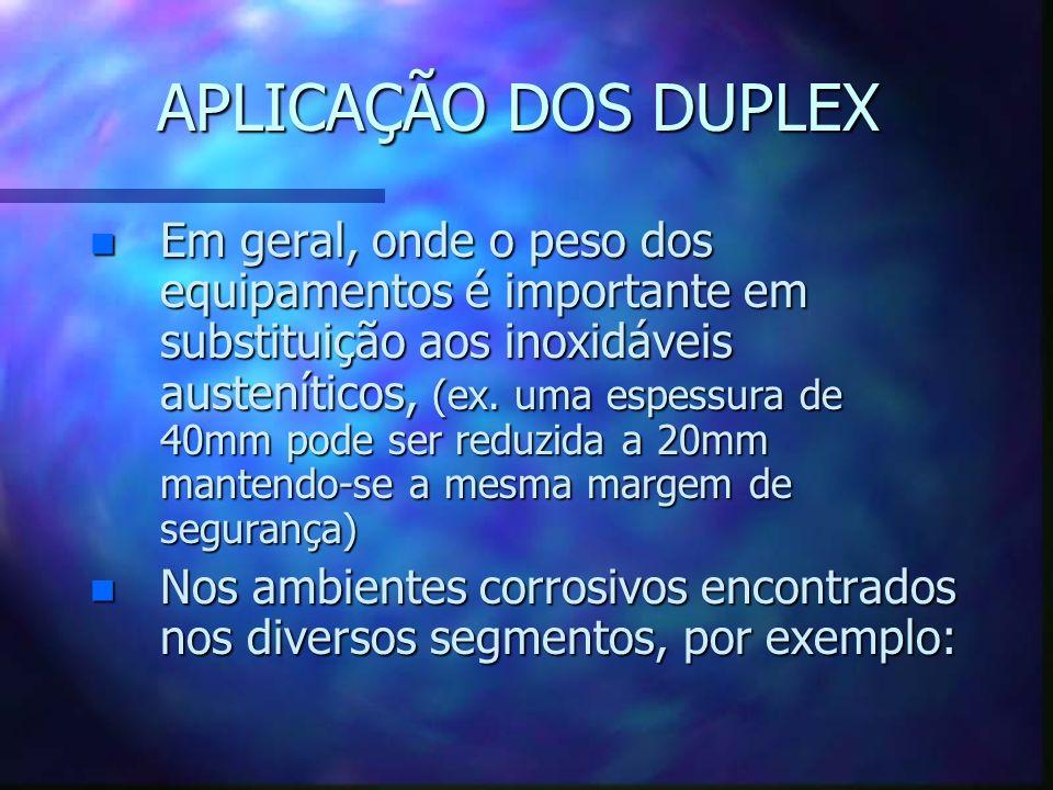 APLICAÇÃO DOS DUPLEX