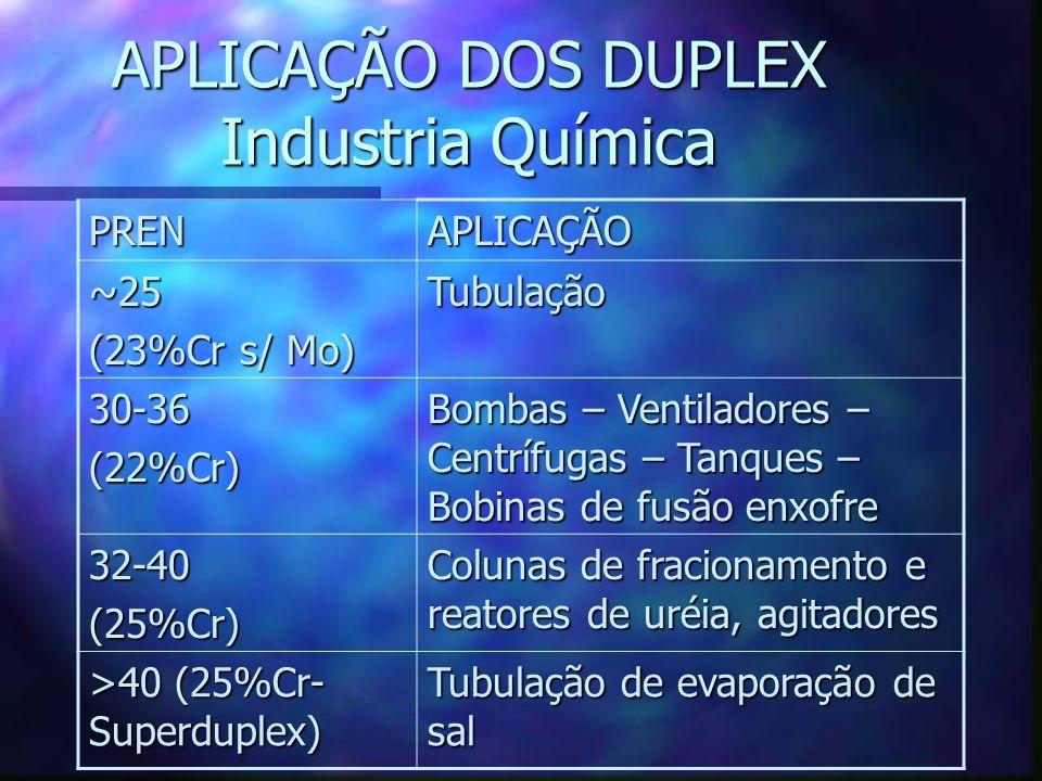 APLICAÇÃO DOS DUPLEX Industria Química