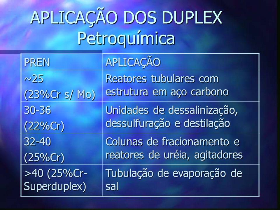 APLICAÇÃO DOS DUPLEX Petroquímica