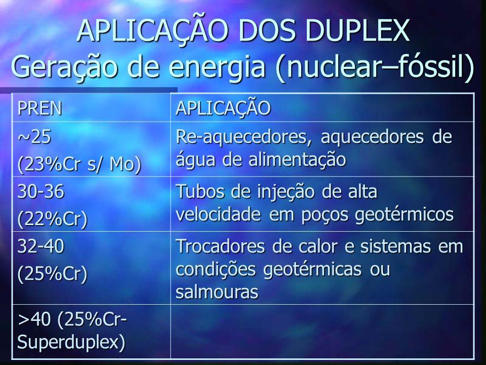 APLICAÇÃO DOS DUPLEX Geração de energia (nuclear–fóssil)