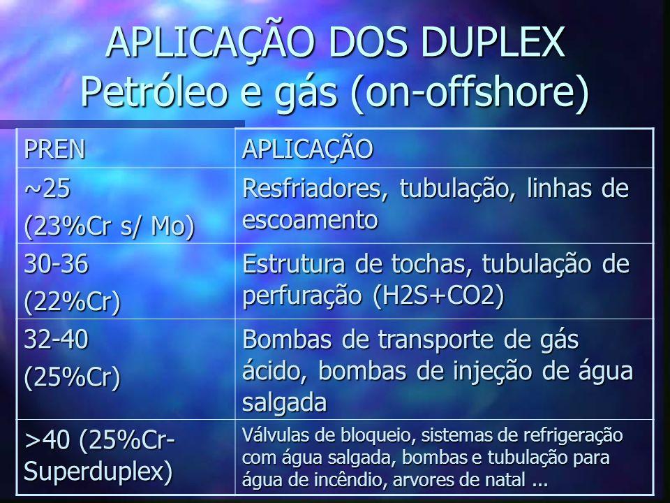 APLICAÇÃO DOS DUPLEX Petróleo e gás (on-offshore)