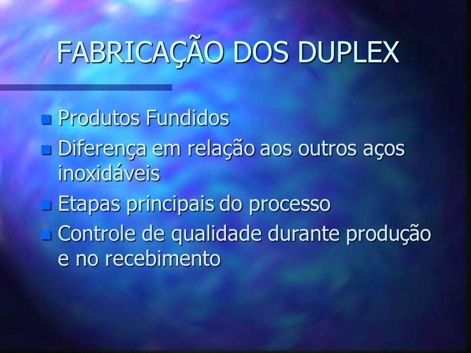 FABRICAÇÃO DOS DUPLEX Produtos Fundidos