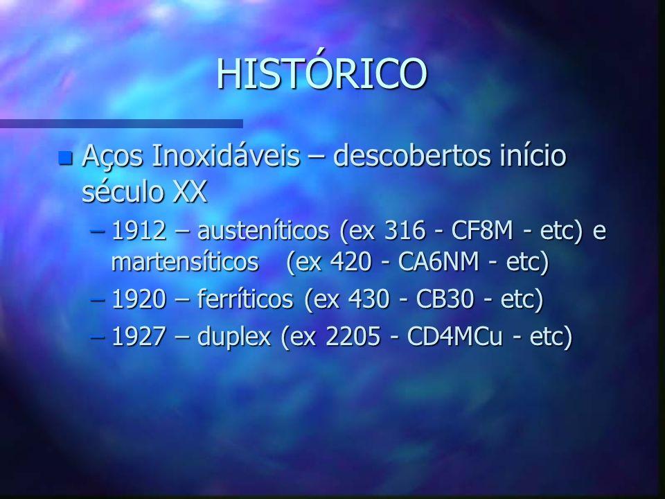 HISTÓRICO Aços Inoxidáveis – descobertos início século XX