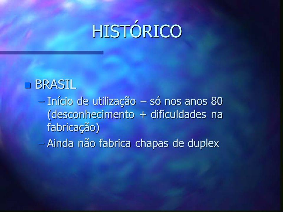 HISTÓRICO BRASIL. Início de utilização – só nos anos 80 (desconhecimento + dificuldades na fabricação)