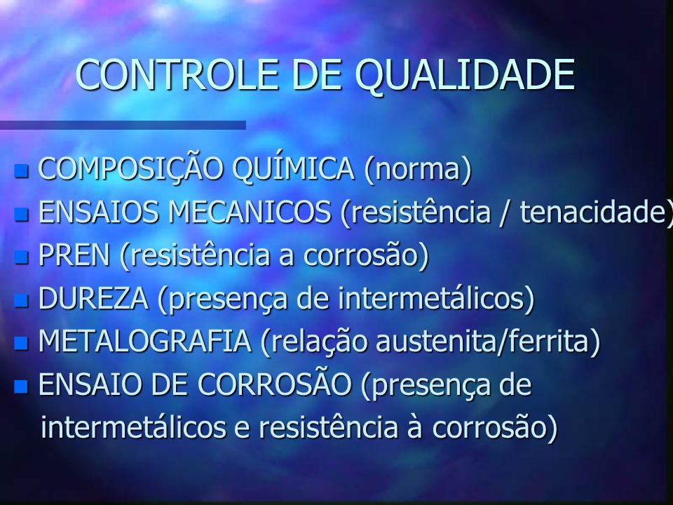 CONTROLE DE QUALIDADE COMPOSIÇÃO QUÍMICA (norma)