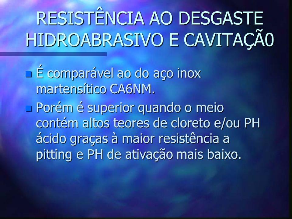 RESISTÊNCIA AO DESGASTE HIDROABRASIVO E CAVITAÇÃ0