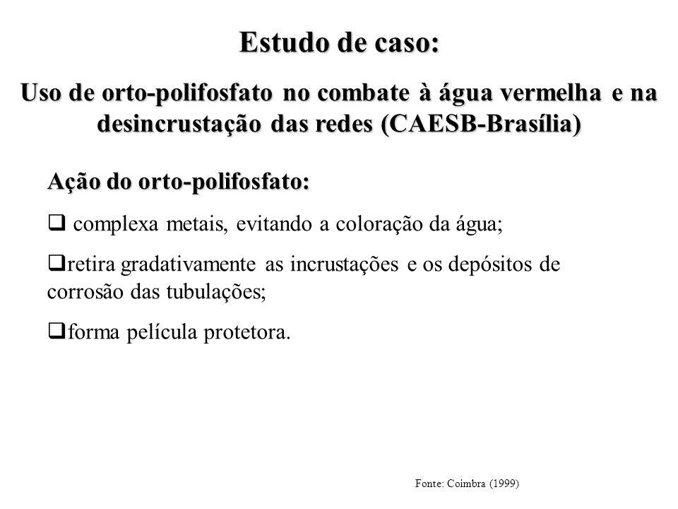 Estudo de caso: Uso de orto-polifosfato no combate à água vermelha e na desincrustação das redes (CAESB-Brasília)