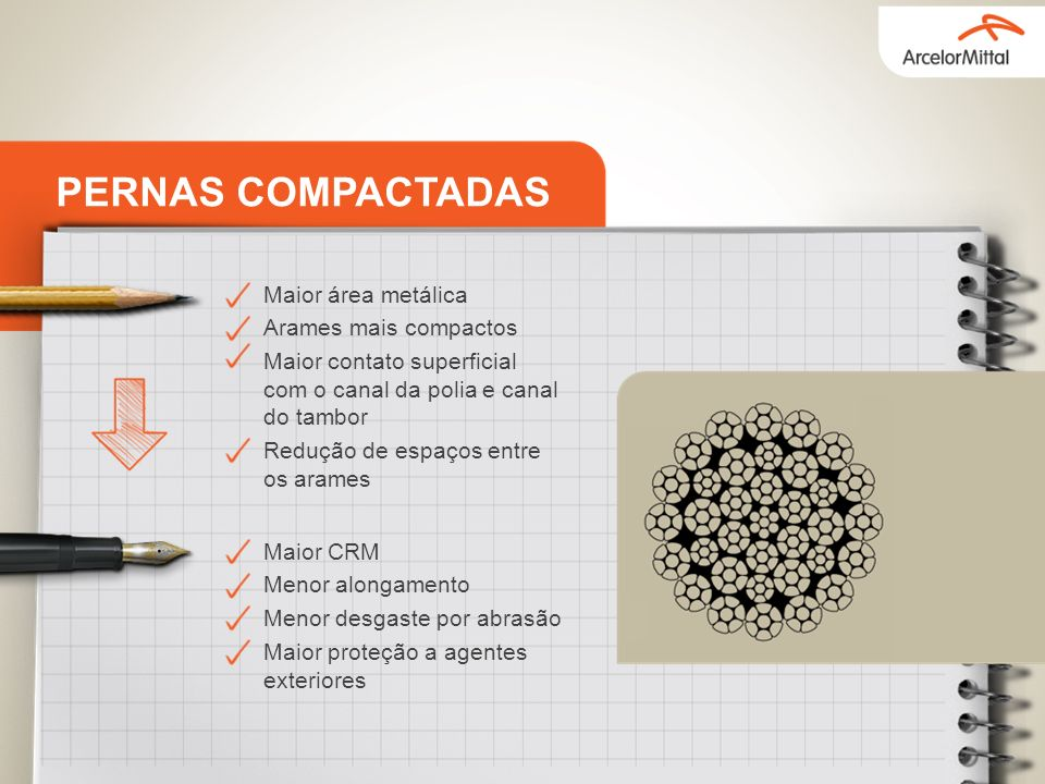 PERNAS COMPACTADAS Maior área metálica Arames mais compactos
