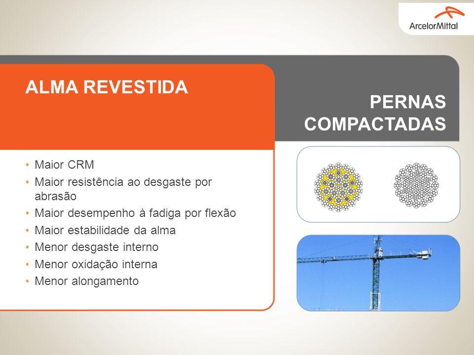 ALMA REVESTIDA PERNAS COMPACTADAS Maior CRM