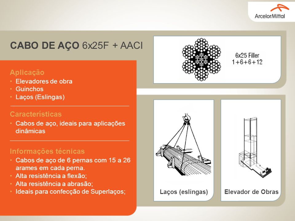 CABO DE AÇO 6x25F + AACI Aplicação Características