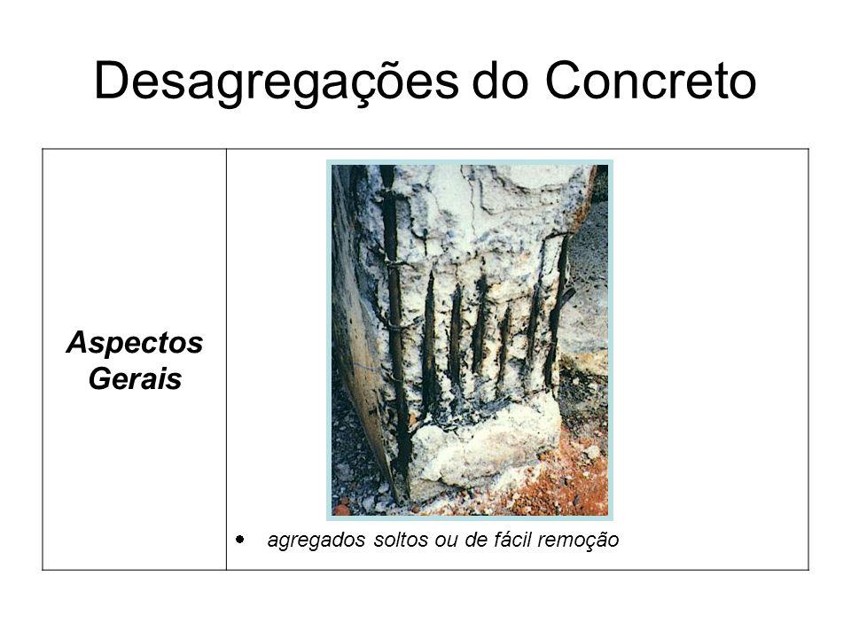 Desagregações do Concreto