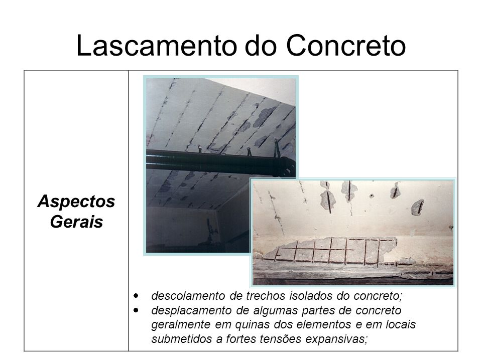 Lascamento do Concreto