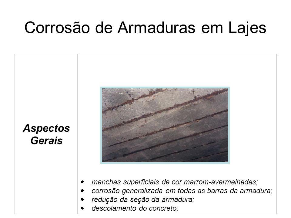 Corrosão de Armaduras em Lajes