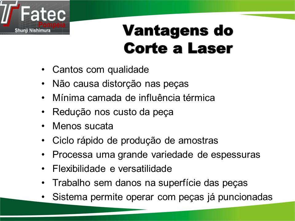 Vantagens do Corte a Laser