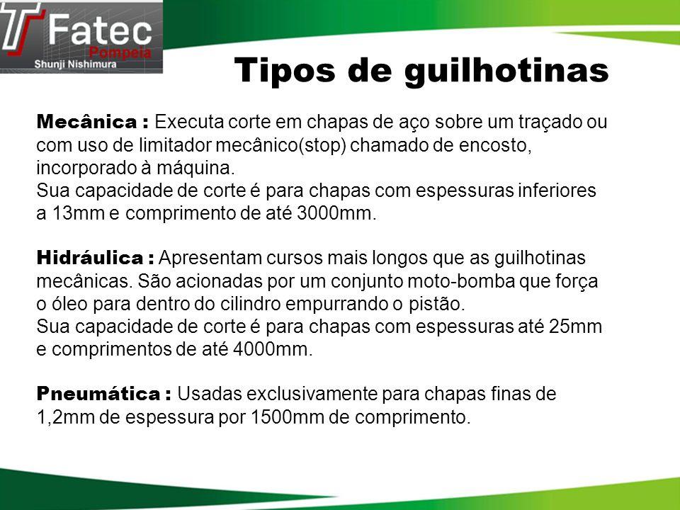 Tipos de guilhotinas