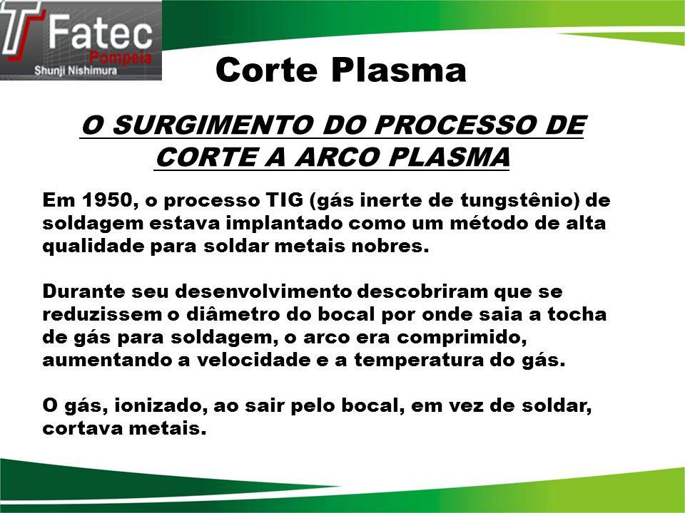 O SURGIMENTO DO PROCESSO DE CORTE A ARCO PLASMA