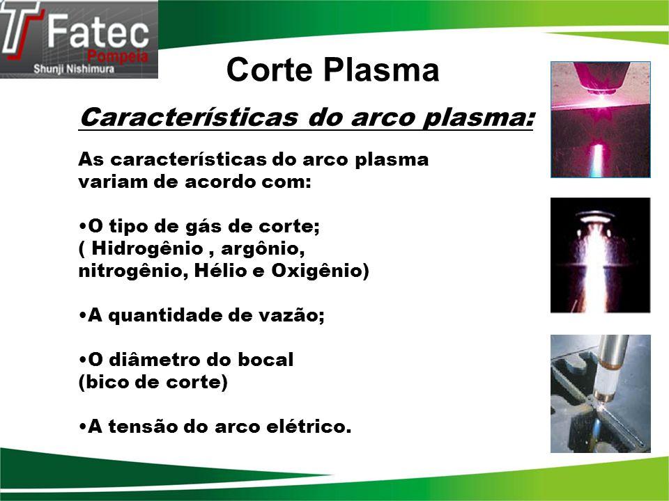 Corte Plasma Características do arco plasma: