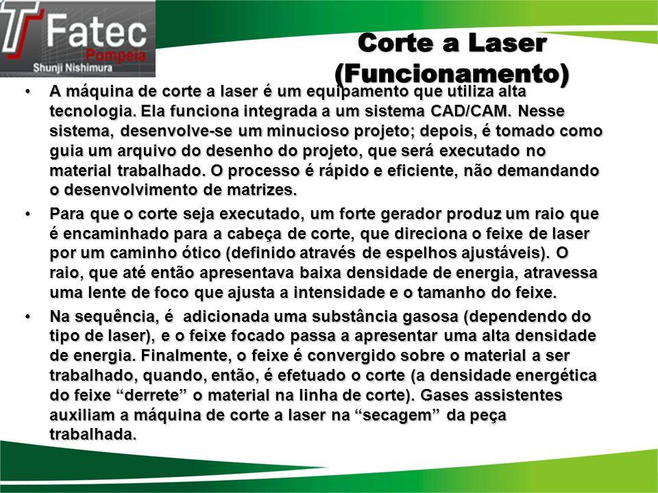 Corte a Laser (Funcionamento)