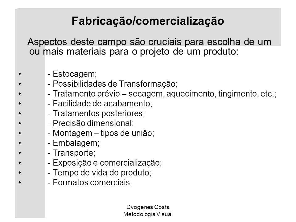 Fabricação/comercialização
