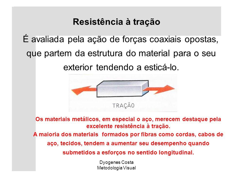 Resistência à tração É avaliada pela ação de forças coaxiais opostas, que partem da estrutura do material para o seu exterior tendendo a esticá-lo.