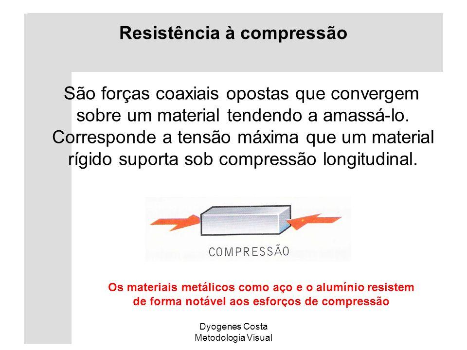 Resistência à compressão