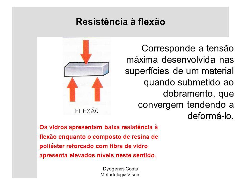 Resistência à flexão