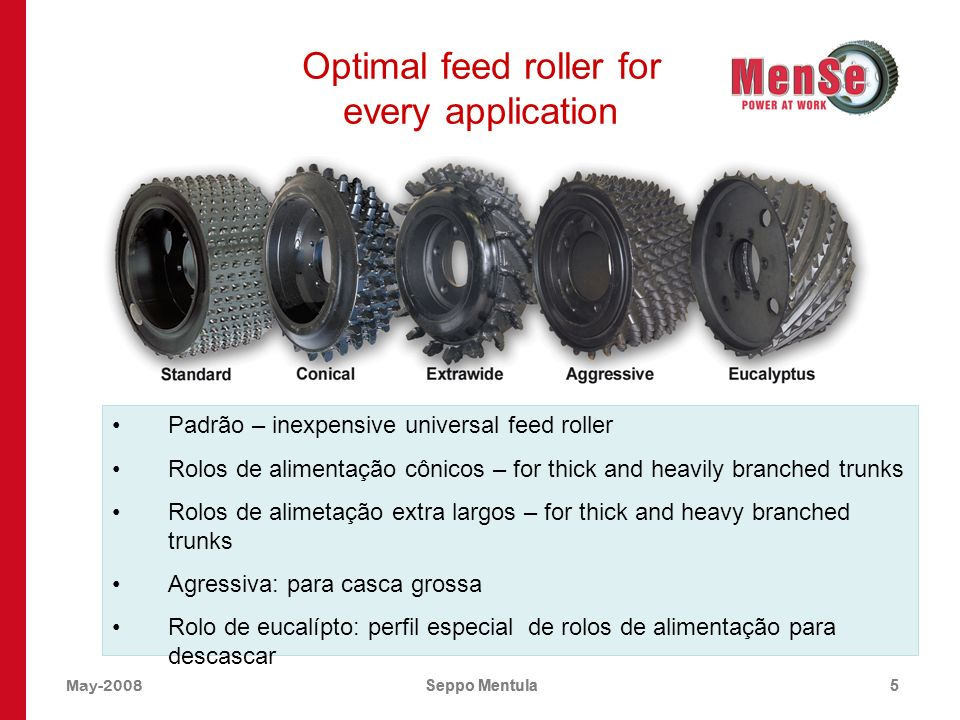 Optimal feed roller for every application