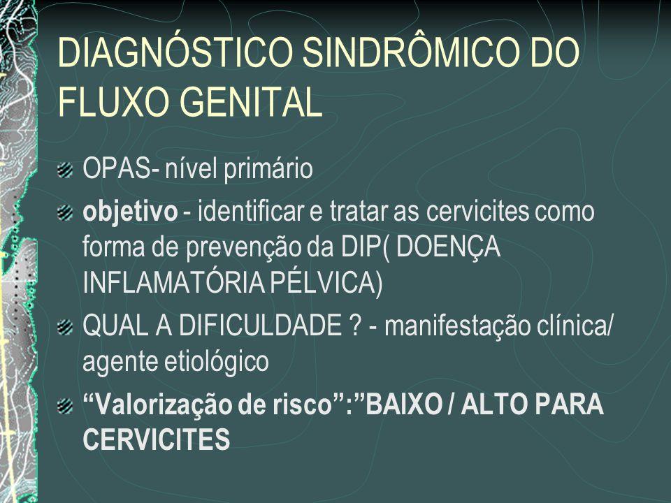 DIAGNÓSTICO SINDRÔMICO DO FLUXO GENITAL