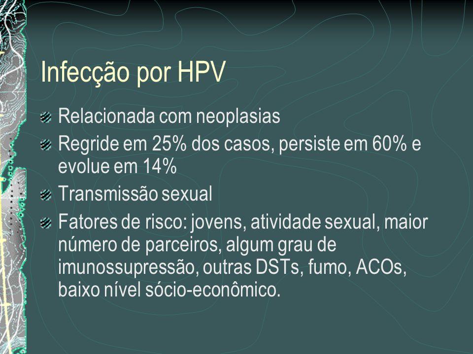 Infecção por HPV Relacionada com neoplasias