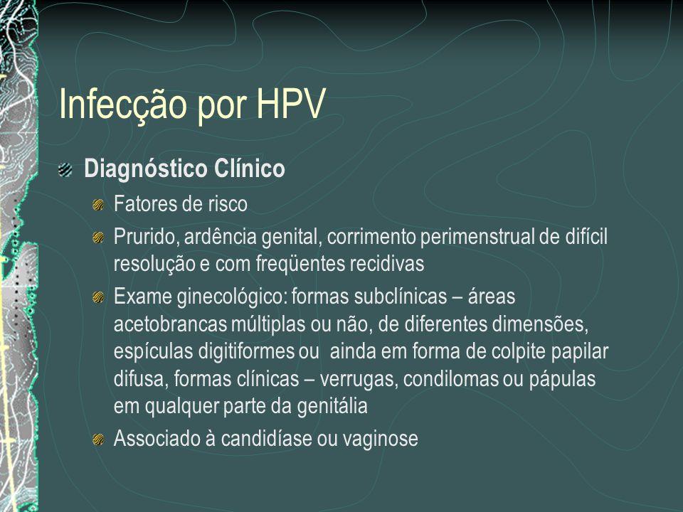 Infecção por HPV Diagnóstico Clínico Fatores de risco