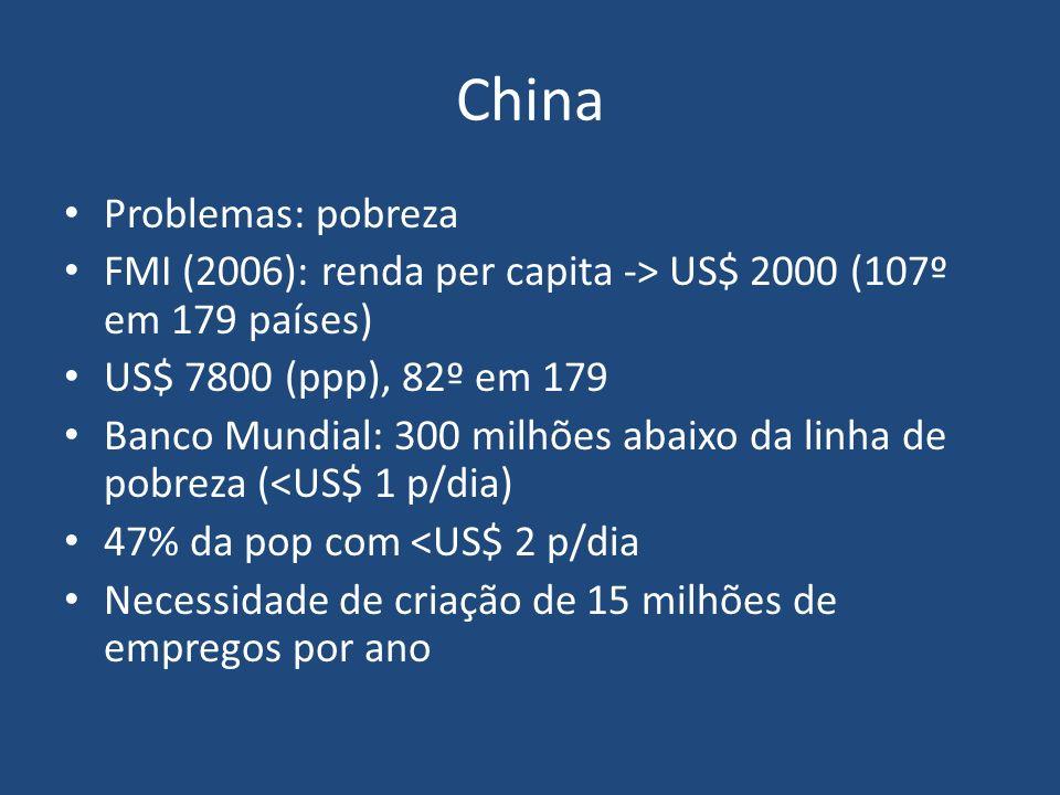China Problemas: pobreza