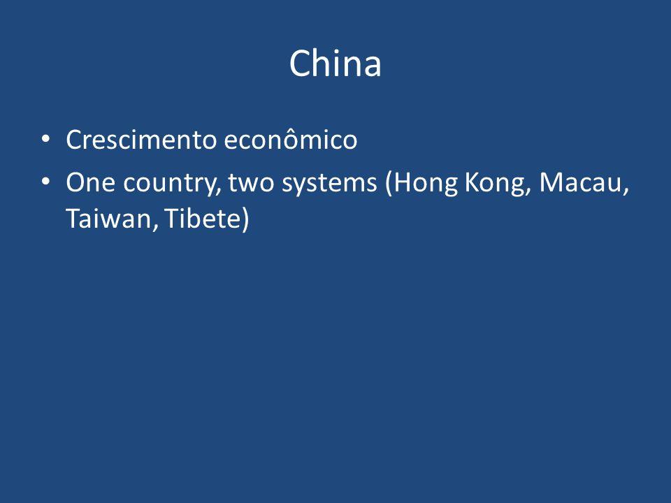 China Crescimento econômico