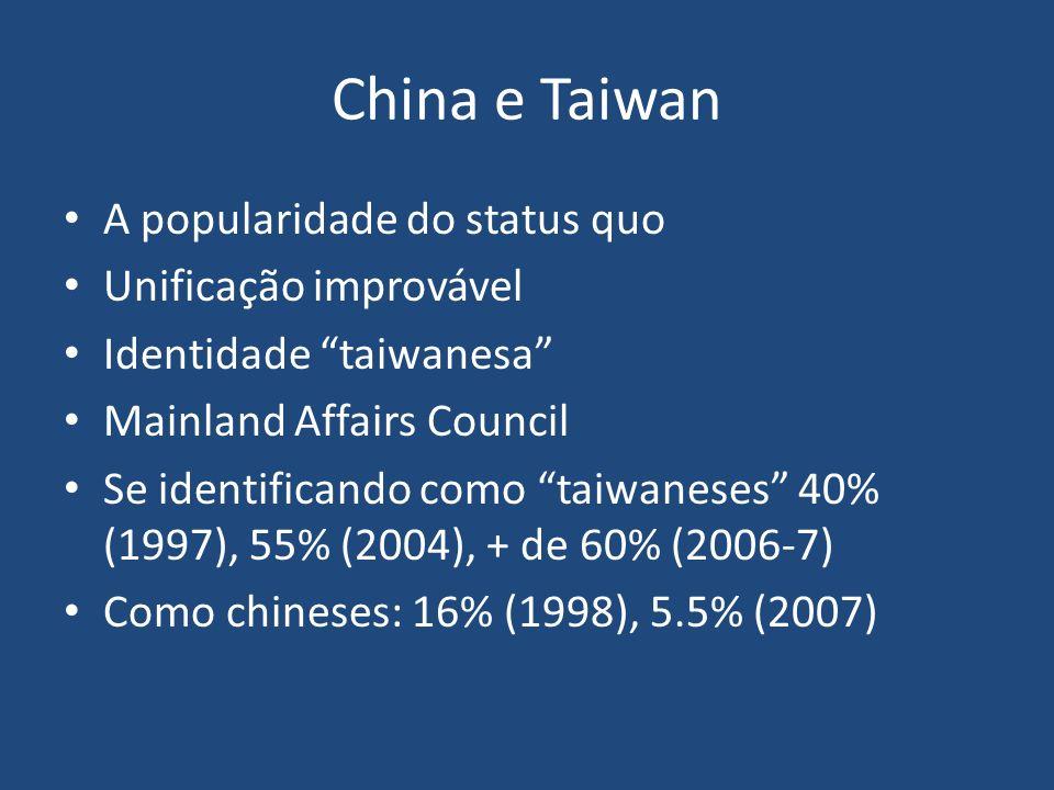 China e Taiwan A popularidade do status quo Unificação improvável