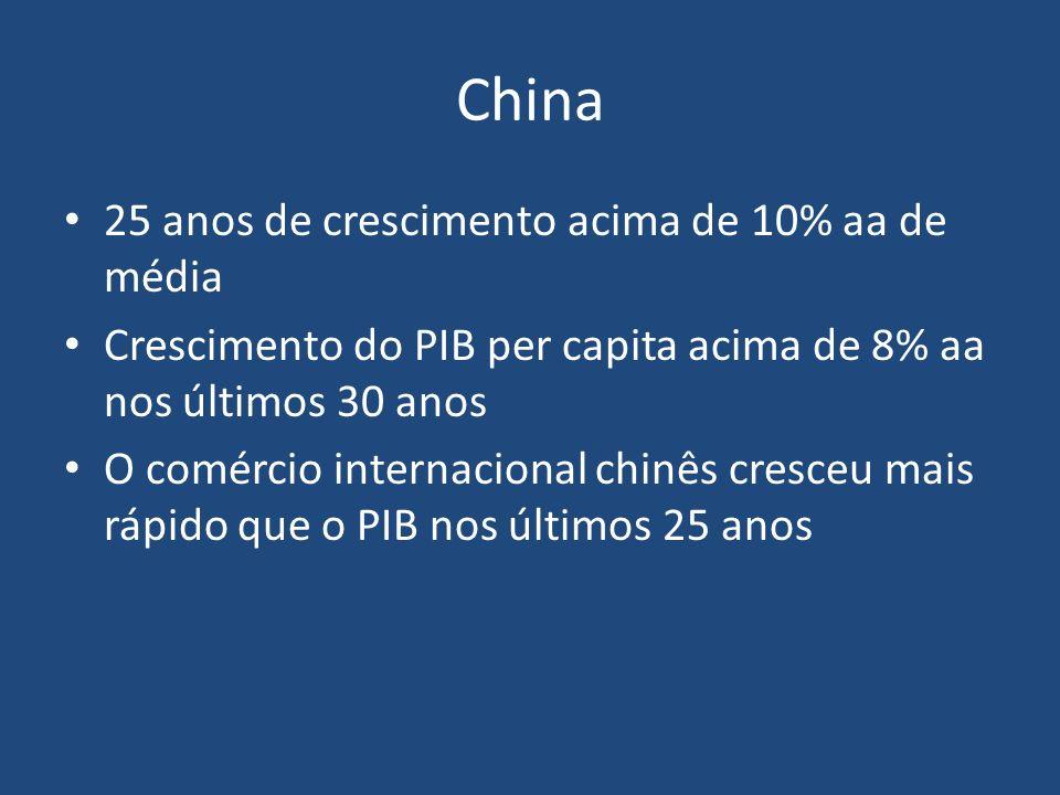 China 25 anos de crescimento acima de 10% aa de média