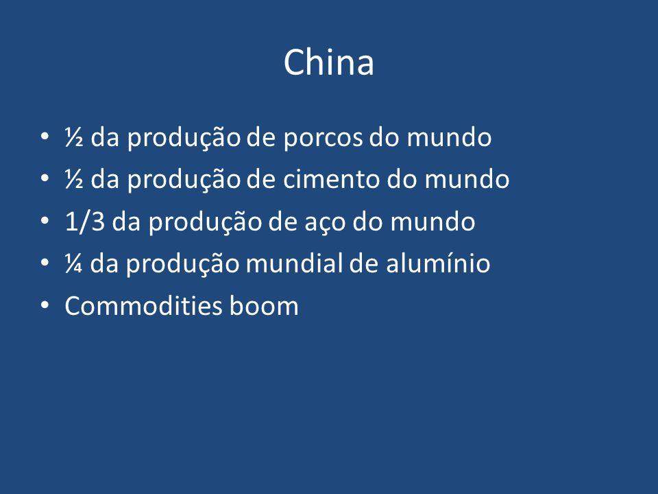 China ½ da produção de porcos do mundo