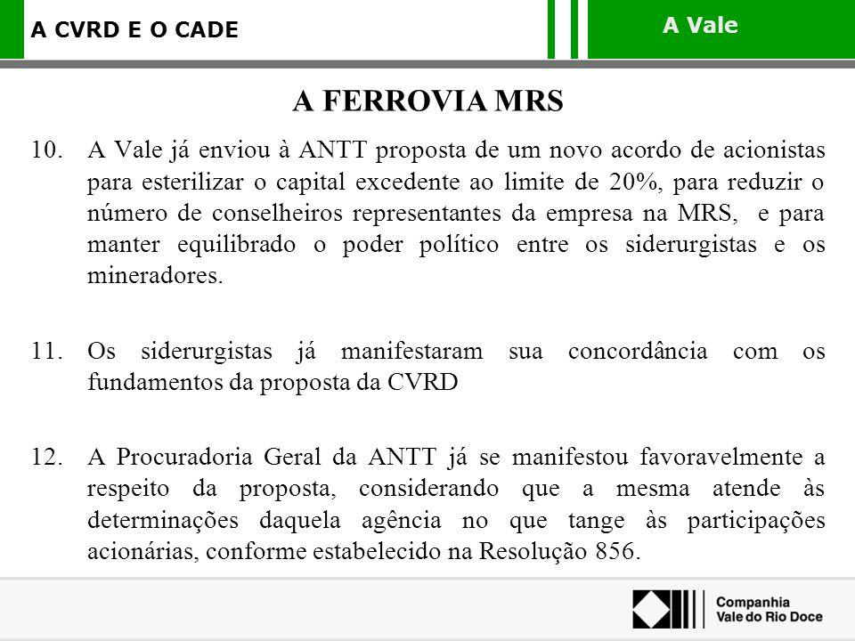 A FERROVIA MRS